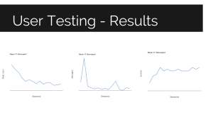 User Testing 1